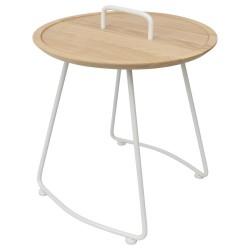 Table Button