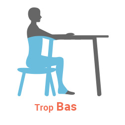 Chaise Trop Basse Table