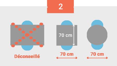 Comment Choisir Les Dimensions D Une Table